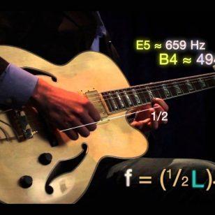Mathematics in Music