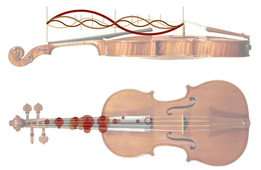 Violin Harmonics 的图像结果